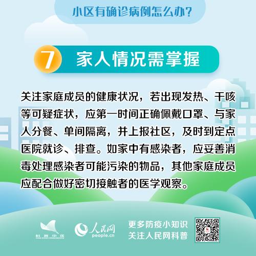 新型冠状病毒肺炎防护锦囊19 小区有确诊病例怎么办?这8点请注意